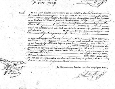 Huwelijksakte van Daniel en Anna, 1824. Links de handtekening van Daniel.