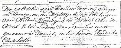 Doopinschrijving van Daniel en zijn tweelingzus Hendrika Elisabeth.