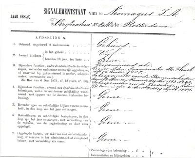 Signalementsstaat uit 1869 van verificateur Jan Neomagus
