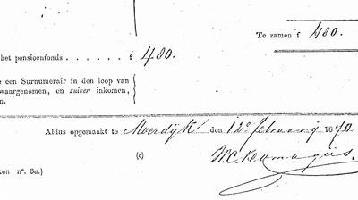 Willem ondertekent in 1870 in Moerdijk zijn signalementsstaat.