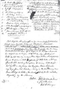 Concept van de rouwbrief opgesteld na het overlijden van Benjamin. Bovenaan staat een lijst van familieleden en relaties. Op de achterzijde staan nog enkele namen.
